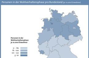 BÜRGEL Wirtschaftsinformationen GmbH & Co. KG: Knapp 700.000 Bundesbürger warten auf den Erlass der Schulden / 12,5 Prozent der Betroffenen sind Senioren