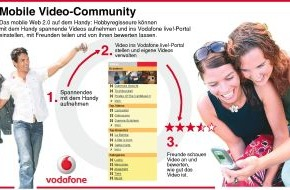 Vodafone GmbH: Joussen: Neues Wachstum durch UMTS, innovative Produkte, gutes Netz und guten Service