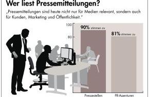 news aktuell GmbH: Neue Zielgruppen für Pressemitteilungen