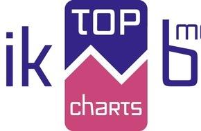 media control GmbH: media control stellt das erste Musikbarometer im deutschen Musikmarkt vor: Adele ist erfolgreichste Künstlerin im Februar