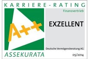 DVAG Deutsche Vermögensberatung AG: Berufliche Perspektiven und Aufstiegschancen: Deutsche Vermögensberatung (DVAG) erhält exzellentes Karriere-Rating