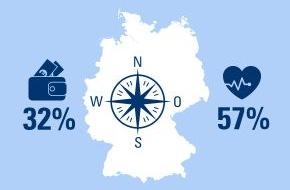 CosmosDirekt: 25 Jahre Mauerfall: Wie denkt Deutschland über das Alter? Ein Ost-West-Vergleich