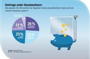PRIMAGAS Energie GmbH & Co. KG: Heizkosten sparen - aber wie?