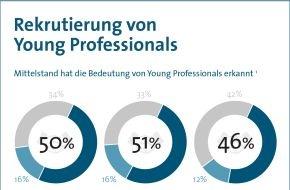 LinkedIn Corporation: Nachwuchssorgen: Wettbewerb um Young Professionals zwingt deutsche Unternehmen zum Strategiewechsel (FOTO)