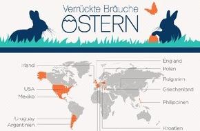 Idealo Internet GmbH: Infografik: Skurrile Osterbräuche - So ausgefallen wird weltweit gefeiert