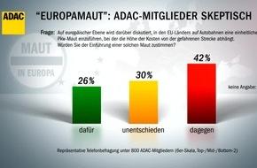 """ADAC-Mitglieder sehen """"Europamaut"""" skeptisch / Änderung Zeitangabe erster Absatz"""