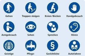 Zurich Gruppe Deutschland: Gehen, Sehen, Sprechen: Zurich bringt Schutzbrief für Grundfähigkeiten