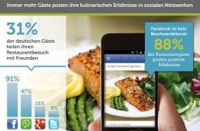 Bookatable GmbH & Co.KG: Facebook isst mit / Bookatable-Umfrage: Fast ein Drittel der Restaurantgäste posten ihre kulinarischen Eindrücke in sozialen Netzwerken - Facebook und WhatsApp besonders beliebt