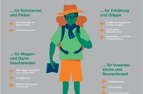 Bayer Vital GmbH: Reisesaison 2015: Die Welt alleine erobern
