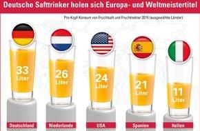 VdF Verband der deutschen Fruchtsaft-Industrie: Verband der deutschen Fruchtsaft-Industrie tagt in Mannheim / Deutsche Fruchtsaft-Industrie baut Spitzenposition aus