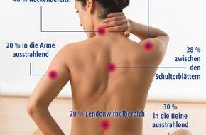 Aktion Gesunder Rücken e. V.: Rückenschmerzen - rechtzeitige Therapie und Prävention verhindert Chronifizierung