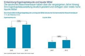 Oliver Wyman: Mehr Wettbewerbsfähigkeit erfordert mehr Investitionsbereitschaft / Analyse von Oliver Wyman zum deutschen Maschinenbau