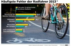 ADAC: Guter Rat für sicheres Radfahren / Zahl der verunglückten Radfahrer seit 1979 um 37 Prozent gestiegen / Die Hälfte der getöteten Fahrradfahrer ist älter als 65 Jahre
