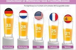 VdF Verband der deutschen Fruchtsaft-Industrie: Verband der Deutschen Fruchtsaft-Industrie e.V. - Deutschland ist Weltmeister im Fruchtsaftkonsum (FOTO)