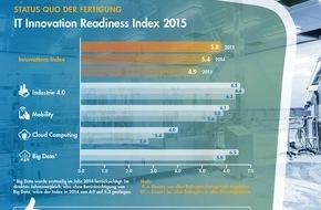 Freudenberg IT: Digitalisierung kommt im industriellen Mittelstand unterschiedlich schnell voran