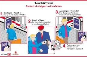Vodafone GmbH: Mobiltelefon als Bahn- und Busfahrkarte / Deutsche Bahn und Vodafone entwickeln neues elektronisches Ticket - Pilotprojekt startet im Oktober - Bezahlsystem verbessert Kundenkomfort