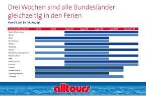 alltours flugreisen gmbh: alltours verzeichnet Buchungsplus von 4% für das Sommergeschäft / Hohe Preisvorteile - Urlauber buchen deutlich früher (FOTO)