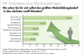 news aktuell GmbH: Umfrage zur Aus- und Weiterbildung in der Kommunikationsbranche: Wissenslücken bei Online-PR und Social Media am größten - Uni-Leipzig auf Platz Eins