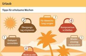 Berufsgenossenschaft für Gesundheitsdienst und Wohlfahrtspflege: Entspannt in den Urlaub und erholt zurück