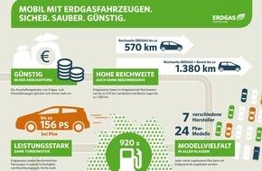 erdgas mobil GmbH: Zehn gute Gründe für ein Erdgasauto