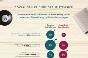 LinkedIn Corporation: LinkedIn Studie zeigt: Erfolgreiche Vetriebsmitarbeiter setzen auf Social Selling