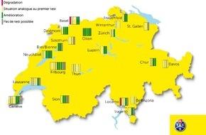 Touring Club Schweiz/Suisse/Svizzero - TCS: 30% des passages piétons nettement plus sûrs