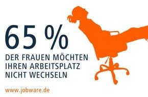 Jobware Online-Service GmbH: Frauen sind im Job besonders treu - und risikoscheu! / Forsa-Umfrage im Auftrag von Jobware: 40 Prozent der Männer würden sich auf etwas Neues einlassen