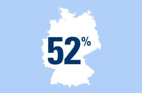 CosmosDirekt: Achtung Zecken! / Zahl des Tages: 52 Prozent der Deutschen haben bereits einmal einen Zeckenbiss erlitten