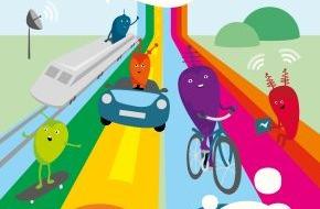 """BVR Bundesverband der dt. Volksbanken und Raiffeisenbanken: """"Immer mobil, immer online"""": Internationaler Jugendwettbewerb startet im Oktober zum Thema Mobilität (FOTO)"""