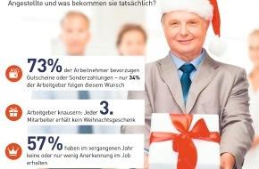 Sodexo: Weihnachtsgeschenke für Arbeitnehmer - Wunschliste und Realität