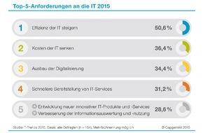 Capgemini: IT-Trends 2015: CIOs sollen die IT effizienter machen, Kosten senken und die Digitalisierung ausbauen