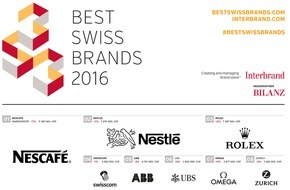 Interbrand: Best Swiss Brands 2016: Interbrand kürt die wertvollsten Marken der Schweiz / LafargeHolcim und Audemars Piguet wachsen zweistellig, Pictet ist höchster Neueinsteiger
