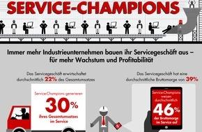 Bain & Company: Bain-Studie zum Servicegeschäft von Industrieunternehmen / Fünf Mythen - und warum an ihnen nichts dran ist