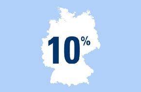 CosmosDirekt: Achtjährige sparen für den späteren Beruf / 10 Prozent der Kommunionskinder sparen für Studium, Ausbildung und Auslandsaufenthalte