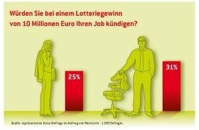 Eurojackpot: Repräsentative forsa-Umfrage im Auftrag von WestLotto / 10 Millionen Euro Lottogewinn: Männer würden eher ihren Job kündigen als Frauen