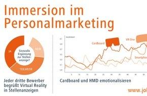 Jobware Online-Service GmbH: Immersion im Personalmarketing / Praxisbeispiel 360-Grad-Arbeitsplatz: Weshalb sich Jobware die Drohne ins Büro holt