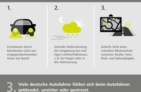 Carl Zeiss Vision GmbH: Studie: LED- und Xenon-Scheinwerfer blenden Deutschlands Autofahrer
