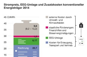 """Greenpeace Energy eG: Versteckte Mehrkosten für Kohle und Atom fast doppelt so hoch wie EEG-Umlage / Greenpeace Energy veröffentlicht Studie """"Was Strom wirklich kostet"""""""
