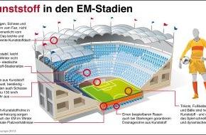 PlasticsEurope Deutschland e.V.: Start der Fußball-EM in Polen und der Ukraine / Kunststoff in der Offensive