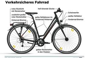 ADAC: Mehr Sicherheit mit der richtigen Ausrüstung / Mit Licht und Reflektoren werden Fahrradfahrer im Straßenverkehr besser gesehen