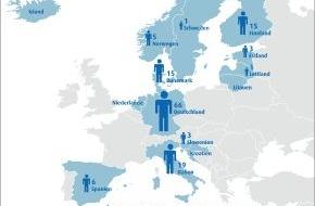 Eurojackpot: Analyse der Gewinnverteilung: Wenn halb Europa Lotto spielt und am Ende Deutschland gewinnt
