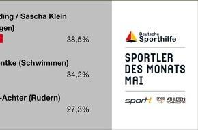 """Stiftung Deutsche Sporthilfe: Wasserspringer Hausding/Klein sind """"Sportler des Monats"""" Mai"""