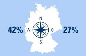 CosmosDirekt: 25 JAHRE MAUERFALL: Wie viel betriebliche Altersvorsorge haben die Deutschen? Ein Ost-West-Vergleich