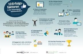 news aktuell GmbH: Die 10 entscheidenden Faktoren für Erfolg in Social Media (FOTO)