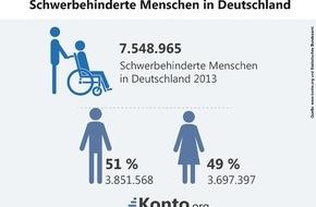 franke-media.net: Geldanlage: Kaum Chancen für Behinderte