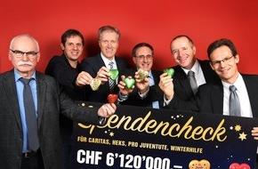 Migros-Genossenschafts-Bund: Migros-Weihnachtspendenaktion:  6'120'000 Franken für bedürftige Kinder in der Schweiz