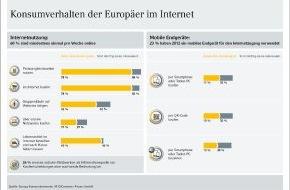 Commerz Finanz GmbH: Europäische Studie: Internet und mobile Endgeräte verändern den Konsum