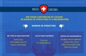 Virtua SA: Quand les partis politiques suisses «Like» Facebook - Une étude inédite réalisée par Virtua