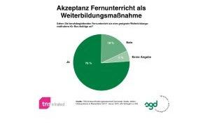 Studiengemeinschaft Darmstadt SGD: Personalchefs unterstützen Fernunterricht (mit Bild)