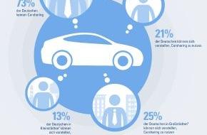CosmosDirekt: Was beim Carsharing zu beachten ist